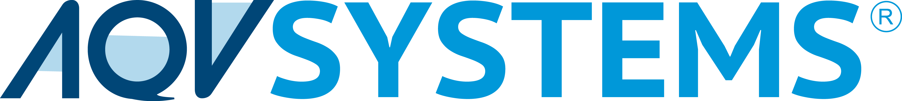 AQV waterfilters Logo